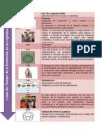 LINEA DE TIEMPO Y CUADRO COMPARATIVO - copia.docx