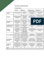 Rúbrica de evaluación de poema con figura literarias.docx