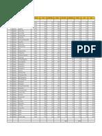 Air Conditioning Unit_1.17.18 Breakdown.pdf