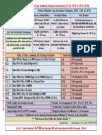 Jan-Mar 18 Int Rates Pamphlet Front