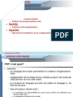 Iweb Apache Php Mysql