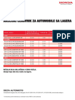 Akcijski Cenovnik April 2015