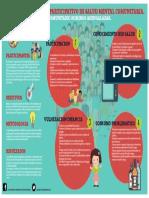 Infografía Diagnóstico Participativo de Salud Mental Comunitaria