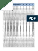 2G C11&C26 - 45 Sites - 2.25 (3)