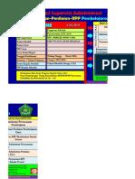 Aplikasi Supervisi Adm Perencanaan Penilaian Dan RPP 3