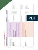 Y9 2.1 Assessment Grid