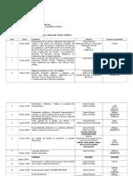 20B1 Der. Proc. Civil y Com. -Gozaini - 2 Cuat. 2014 -PN