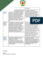 Trabajo Practico 1-Alvarez-Arias-Arriagada-Baldracco-2do B- SC (2).docx