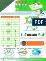 Las peores Contraseñas del 2014.pdf