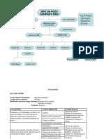 Responsabilidades de  la cuadrilla-en-El-Rig.pdf