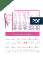 Prevención Cancer de Mama