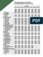 Perkiraan-Biaya-Selama-Kuliah-UMY-2017.pdf