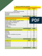 Copia de Trabajo 1 de Excel