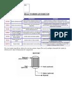 Aspen-Plus-Reactor.pdf