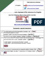 IPA_Crown_Academy_Of_English.pdf