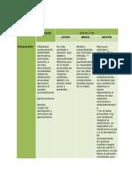 FACTORES Y RASGOS DE PERSONALIDA DEL ADULTO.docx