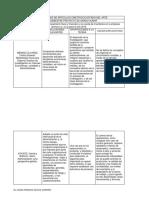 Matriz de Analisis de Articulos Cinetificos