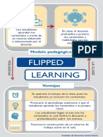 Flipped Learning Infografia