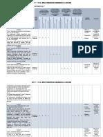Matriz de La Programacion Curricular Anual de Matematica 5 Secundaria Ccesa007