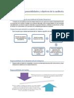 46963555 Responsabilidades y Objetivos de La Auditoria