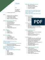 Software Testing & Testing Tools
