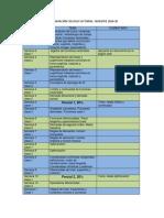 Prgramación Cálculo Vectorial Semestre 2016-20