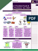 1 EPF & Misc Act