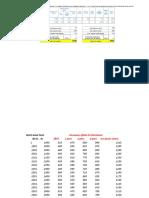 Exemplu calcul salariul minim 2018.xls