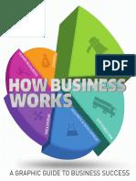 Black A. - How Business Works - 2015.pdf
