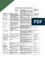 dopunjivaci.pdf
