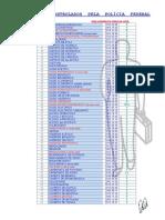 lista de produtos controlados pela Policia federal