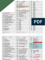Guía Telefónica Fusat e Intersalud.xls