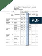 Coeficiente de Edificacion.doc