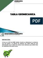 Tabla Geomecanica
