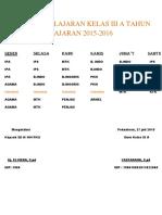 DAFTAR PELAJARAN KELAS III A TAHUN AJARAN 2015.docx