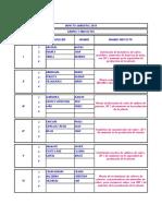Grupos de Proyectos IdeP 2018