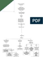 117066225-Pathway-Hipoglikemia-Fix.doc