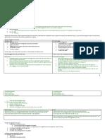 339367021-Negotiable-Instruments-Reviewer-Agbayani-Villanueva-Sundiang-Aquino.docx