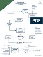 procedimento-de-encerramento-da-falc3aancias1.pdf