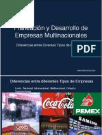 tema1diferenciasentrediferentestiposdeempresas2-131008154515-phpapp01.pdf