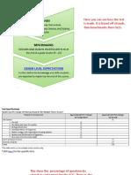 biology eoc info