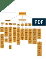 TiposSociedades.pdf