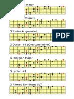L7_three_octave_modes_G.pdf