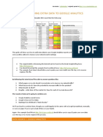 Using Google Analytics for SEO