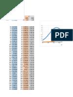 Distribución Normal en Excel