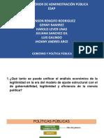 Presentación Exposicion Grupo 2 MODELO DE DESARROLLO REGIMEN DE GOBIERNO Y POLÍTICAS PÚBLICAS