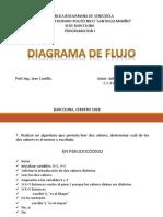 Julio Gonto Diagrama de Flujo 1er Tema