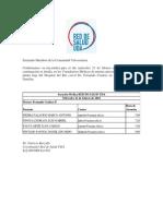 12.-Agenda 21 Febrero Dr. Cordero