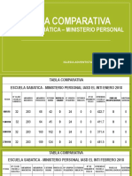 Tabla Comparativa Inti Ppt 2