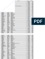 Kawartha Pine Ridge District School Board 2017 public sector salary disclosure list